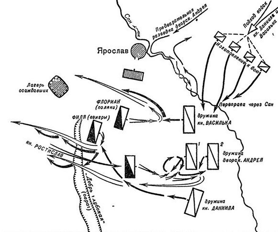 План Ярославської битви.